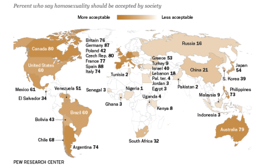 Pew global attitudes homosexuality in japan